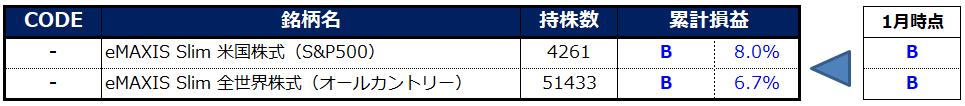 f:id:syokora11:20210221152917p:plain