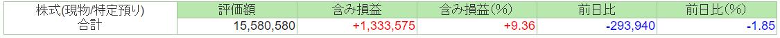 f:id:syokora11:20210227142042p:plain
