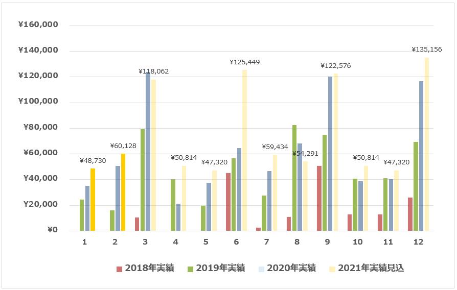f:id:syokora11:20210227145512p:plain