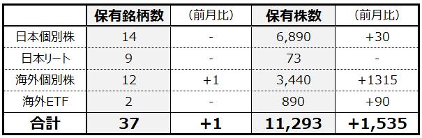 f:id:syokora11:20210303222121p:plain