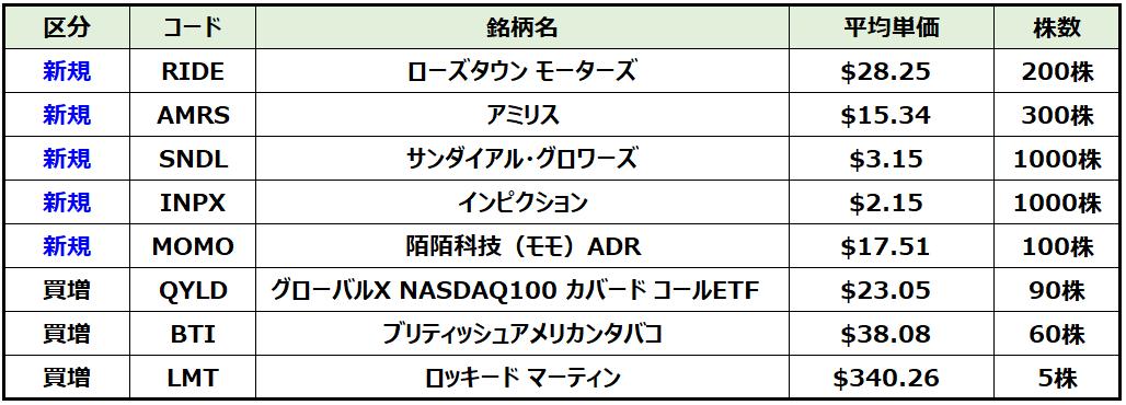f:id:syokora11:20210303223808p:plain