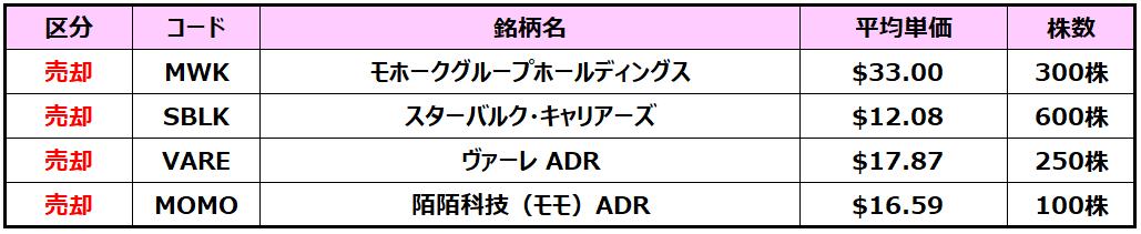 f:id:syokora11:20210303223933p:plain