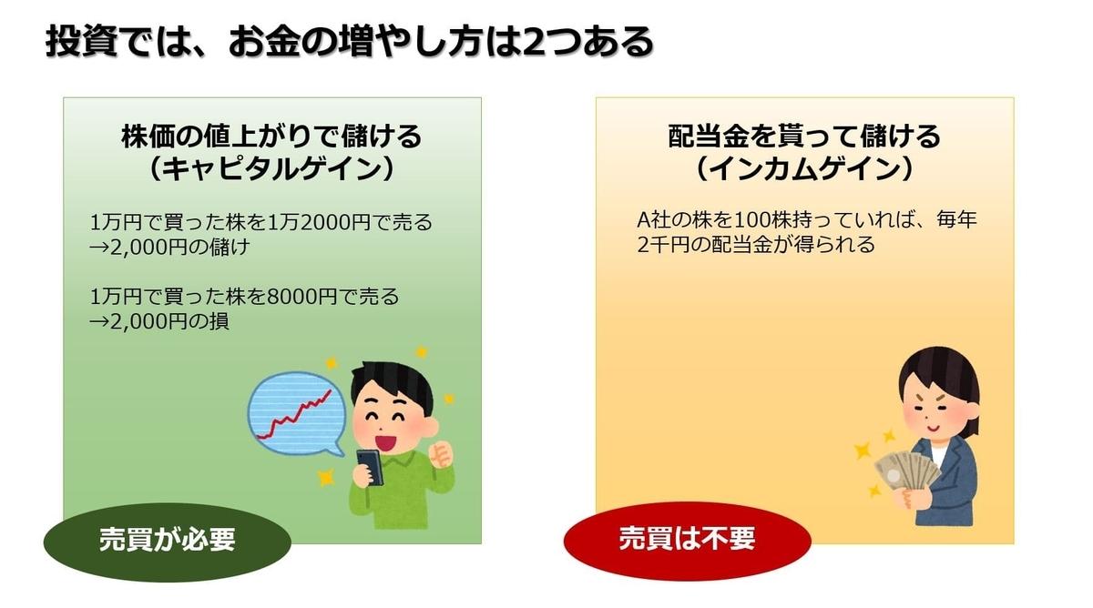 f:id:syokora11:20210307171822j:plain
