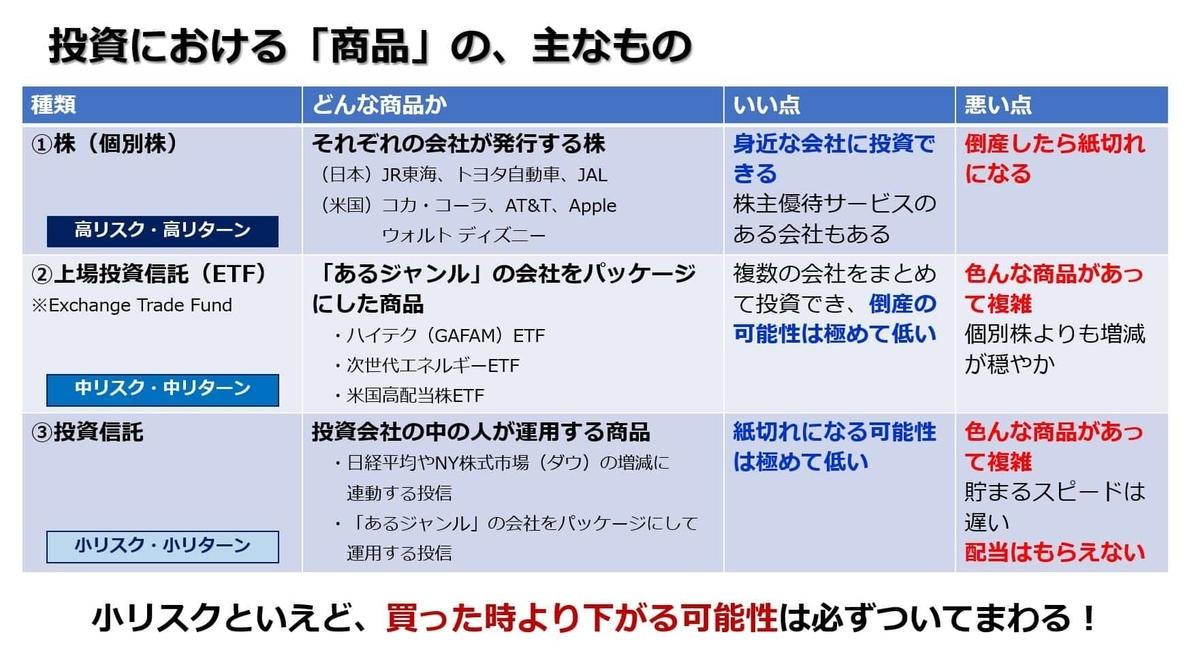 f:id:syokora11:20210307172436j:plain