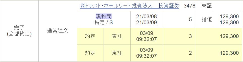 f:id:syokora11:20210309205307p:plain
