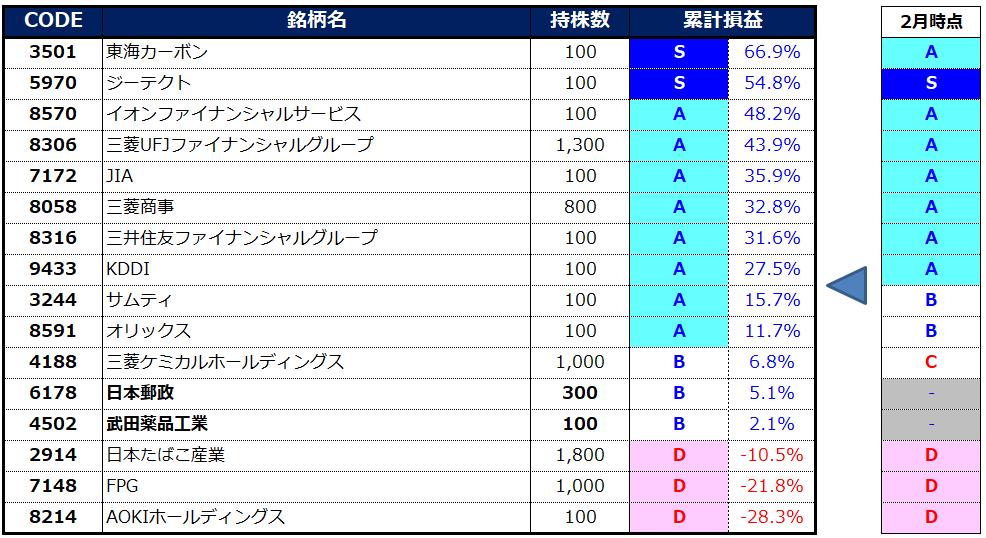 f:id:syokora11:20210313162125p:plain