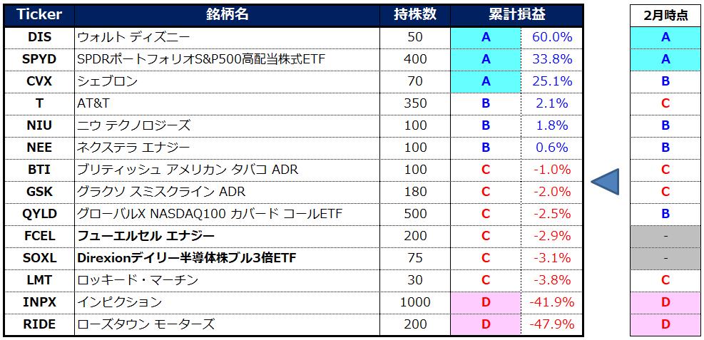 f:id:syokora11:20210313162650p:plain