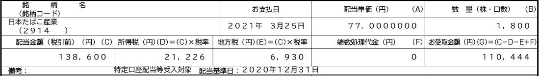 f:id:syokora11:20210325215857p:plain