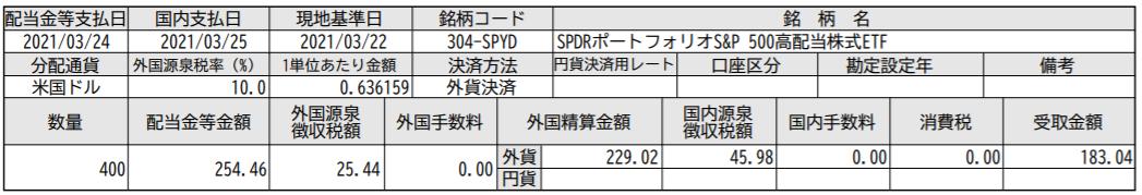 f:id:syokora11:20210327145441p:plain