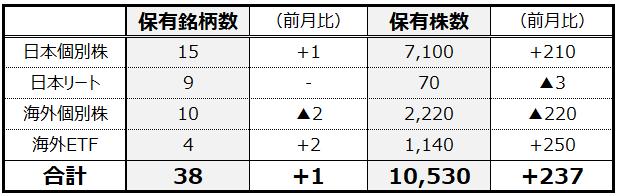 f:id:syokora11:20210403131815p:plain