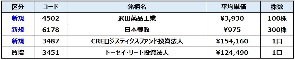 f:id:syokora11:20210403134407p:plain