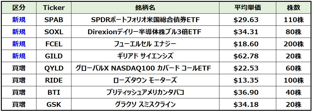 f:id:syokora11:20210403134849p:plain