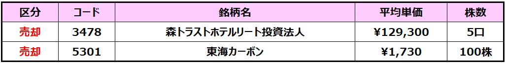 f:id:syokora11:20210403140148p:plain
