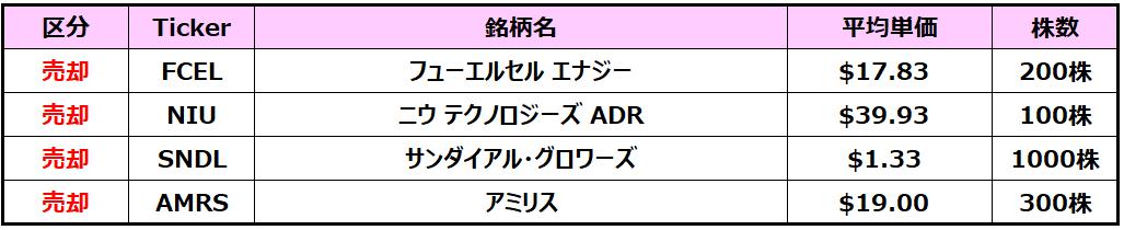 f:id:syokora11:20210403140751p:plain