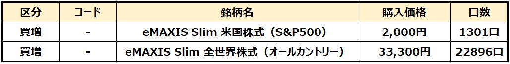 f:id:syokora11:20210403160702p:plain