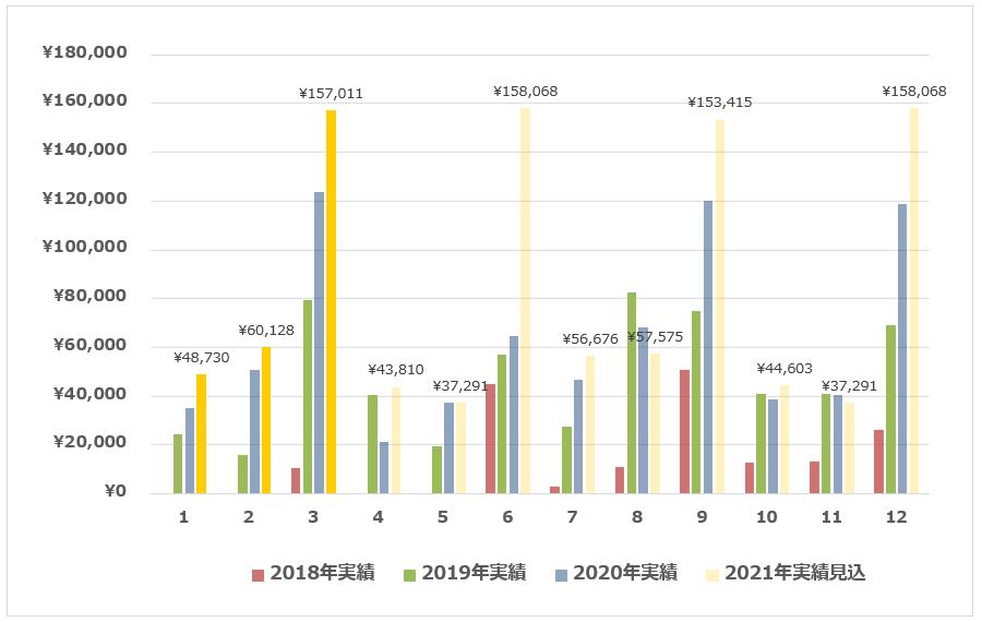 f:id:syokora11:20210410140625p:plain