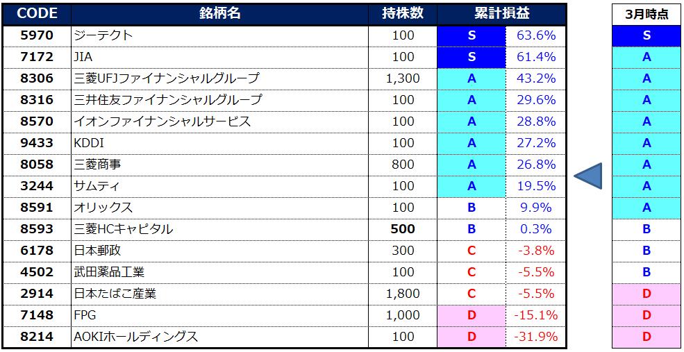 f:id:syokora11:20210415160657p:plain