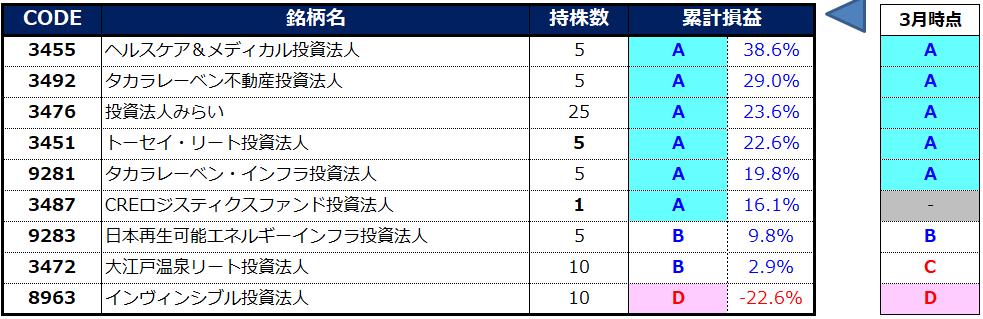f:id:syokora11:20210415165542p:plain