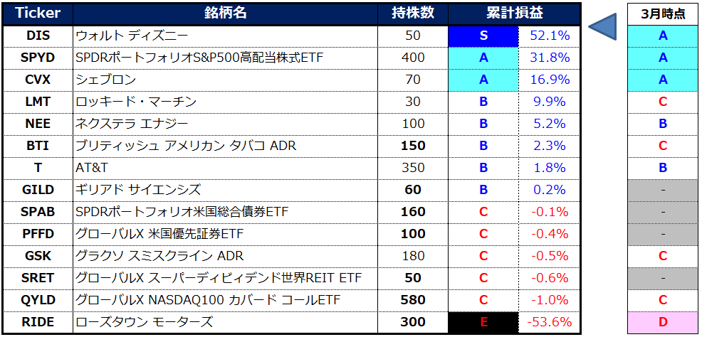 f:id:syokora11:20210416002826p:plain
