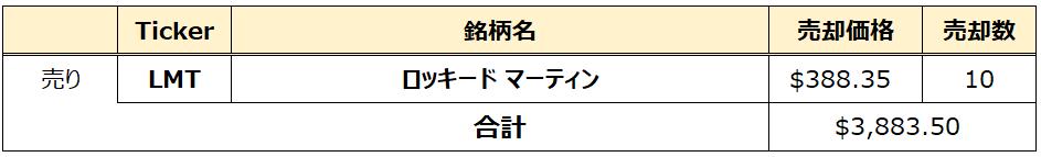 f:id:syokora11:20210424142735p:plain