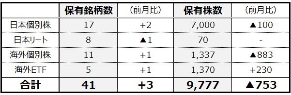 f:id:syokora11:20210501155935p:plain