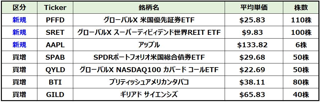 f:id:syokora11:20210502145728p:plain