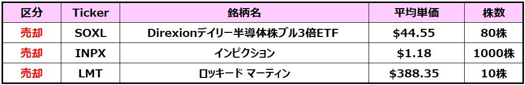 f:id:syokora11:20210502145842p:plain