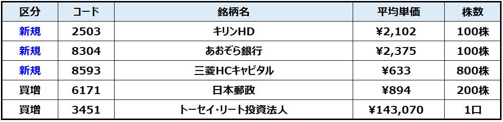 f:id:syokora11:20210502165817p:plain