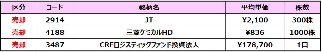 f:id:syokora11:20210502165844p:plain
