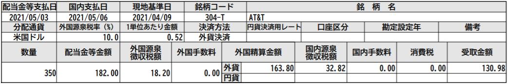 f:id:syokora11:20210508015801p:plain