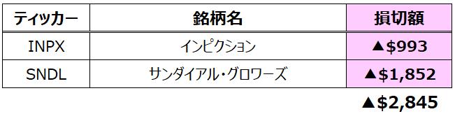 f:id:syokora11:20210508143924p:plain