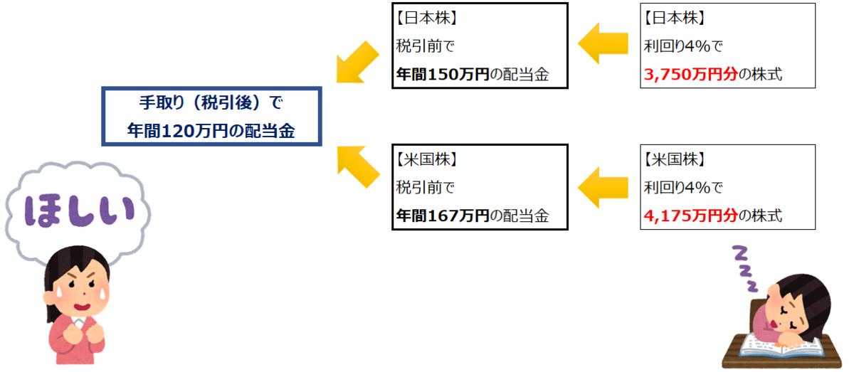 f:id:syokora11:20210510010123p:plain