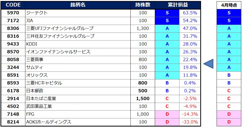 f:id:syokora11:20210515151442p:plain