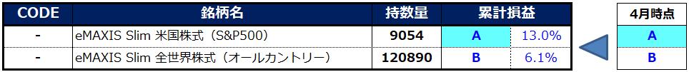 f:id:syokora11:20210515153428p:plain