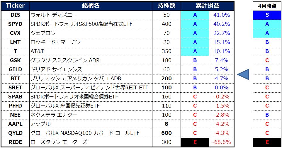 f:id:syokora11:20210515153513p:plain