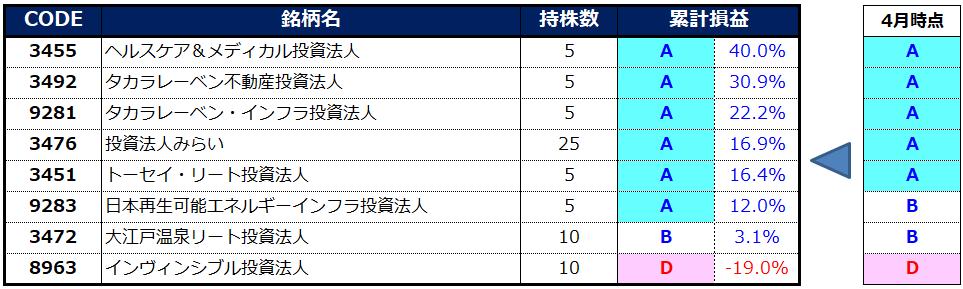 f:id:syokora11:20210516135502p:plain