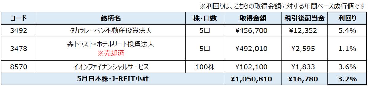 f:id:syokora11:20210529140338p:plain