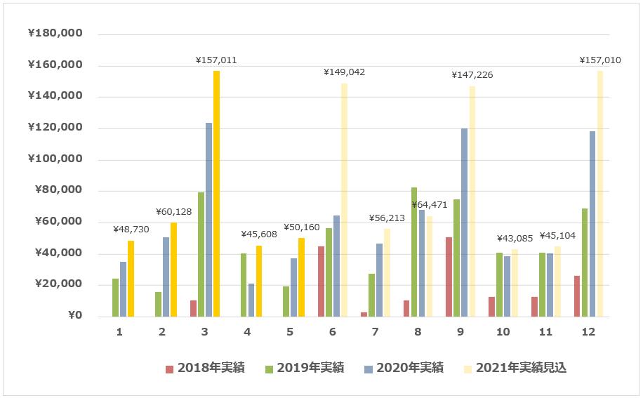 f:id:syokora11:20210529142824p:plain