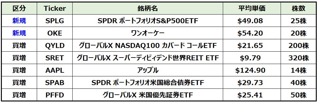 f:id:syokora11:20210603231240p:plain
