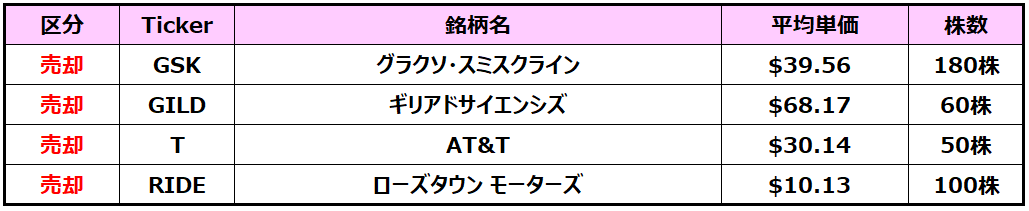 f:id:syokora11:20210603231316p:plain