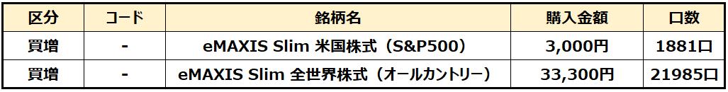 f:id:syokora11:20210603233949p:plain