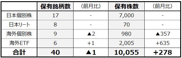 f:id:syokora11:20210604234536p:plain