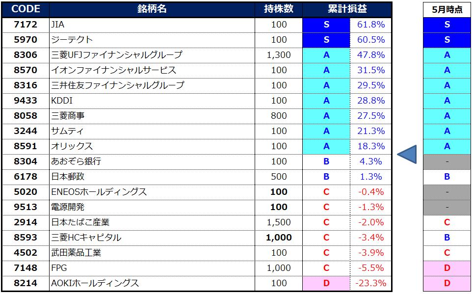 f:id:syokora11:20210614215409p:plain