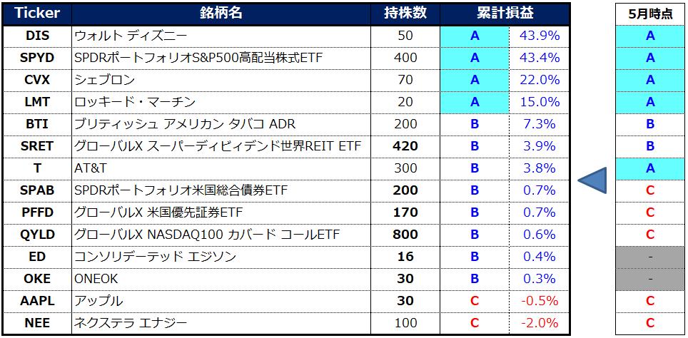 f:id:syokora11:20210614215533p:plain