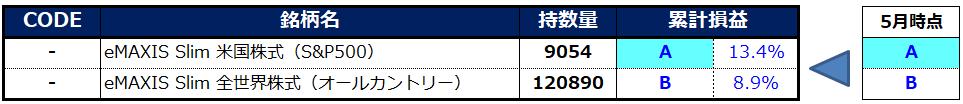 f:id:syokora11:20210614215709p:plain