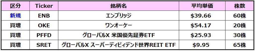 f:id:syokora11:20210619141540p:plain