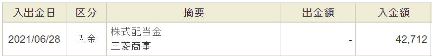 f:id:syokora11:20210625135607p:plain