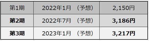 f:id:syokora11:20210626152307p:plain