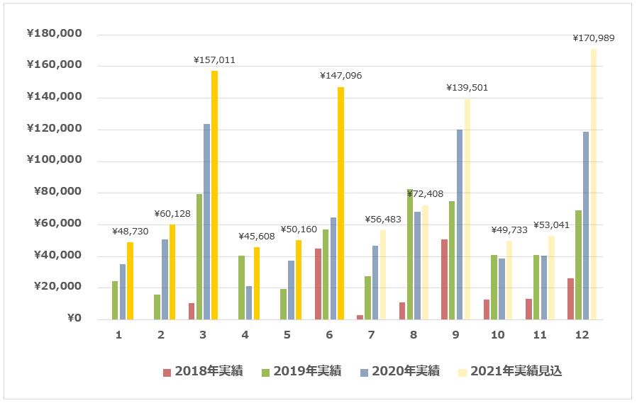 f:id:syokora11:20210630222651p:plain