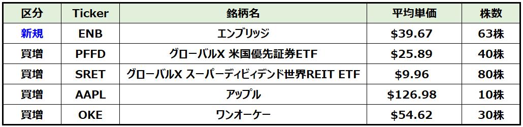 f:id:syokora11:20210702163612p:plain